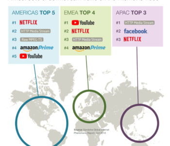 Video Traffic Map Graphic